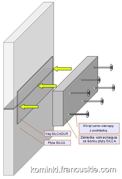 Płyta SILCA - łączenie na zakładkę